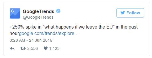 Google trends brexit tweet